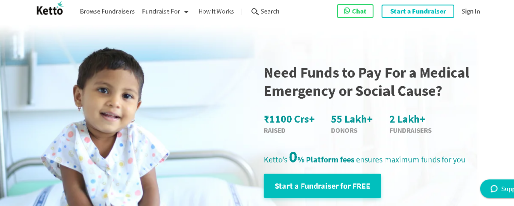 Top Fundraising Platforms for NGO's in India 2